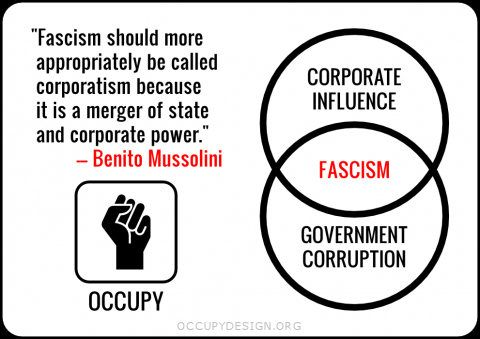 the characteristics of fascism a totalitarian regime Mussolini established the first fascist regime, followed soon after by others, including nazi germany fascism, however, differed somewhat from one nation to another thus, scholars often disagree on a precise definition of fascism even so, they tend to agree on its common characteristics such as: absolute power of the.