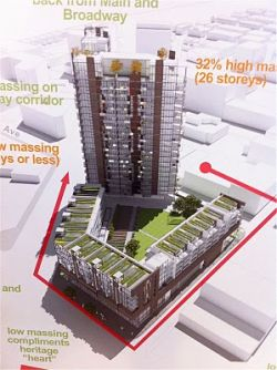 The developer's proposal for the site, photo wisemonkeys.com